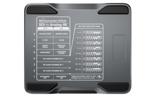 Blackmagic Mini Converter H/Duty - SDI to Analog-2